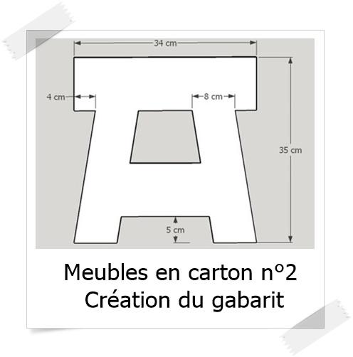 Meubles en carton n 2 cr ation du gabarit lpb carton - Gabarit meuble en carton gratuit ...